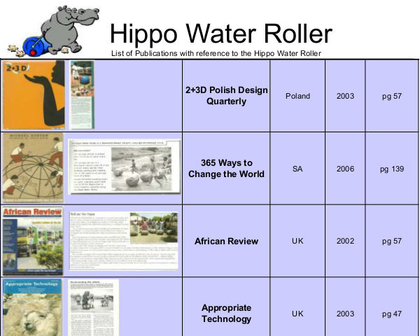 Hippo Water Roller Publications